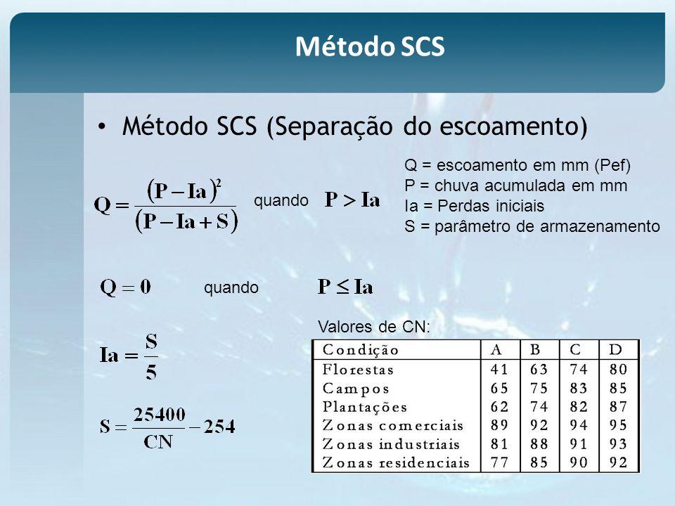 Método SCS (Separação do escoamento) quando Q = escoamento em mm (Pef) P = chuva acumulada em mm Ia = Perdas iniciais S = parâmetro de armazenamento Valores de CN: Método SCS