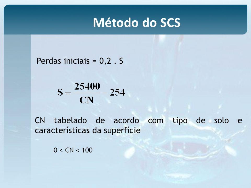 Perdas iniciais = 0,2. S 0 < CN < 100 Método do SCS CN tabelado de acordo com tipo de solo e características da superfície