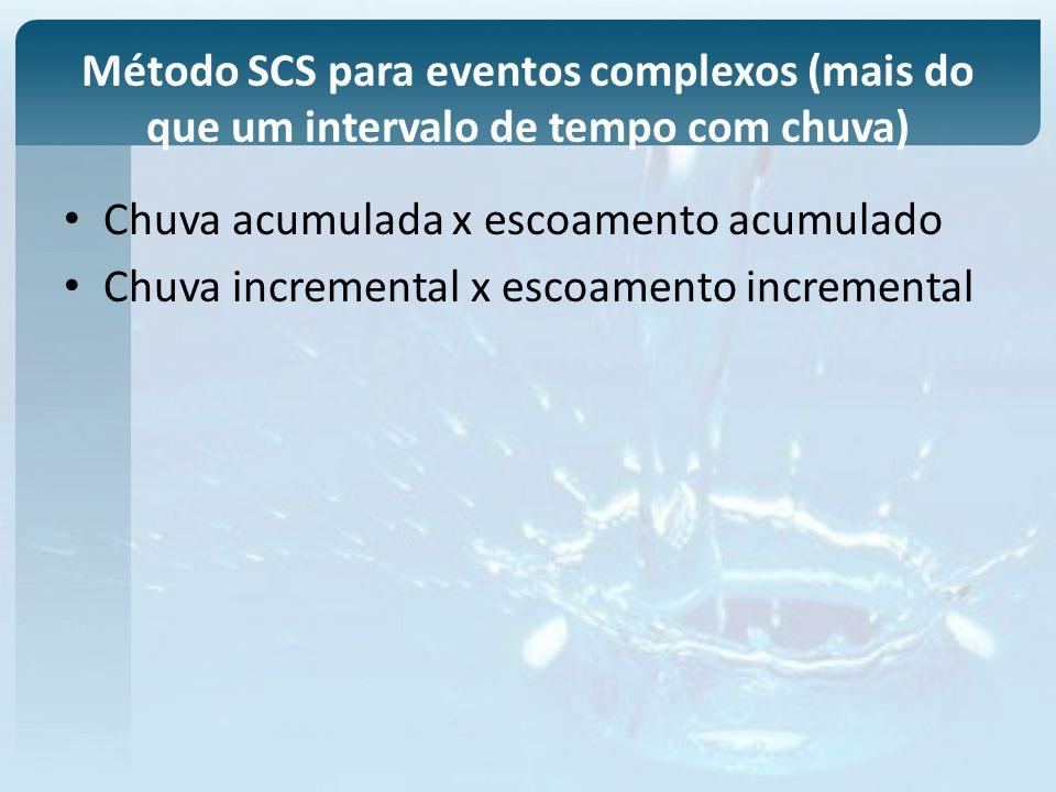Método SCS para eventos complexos (mais do que um intervalo de tempo com chuva) Chuva acumulada x escoamento acumulado Chuva incremental x escoamento incremental