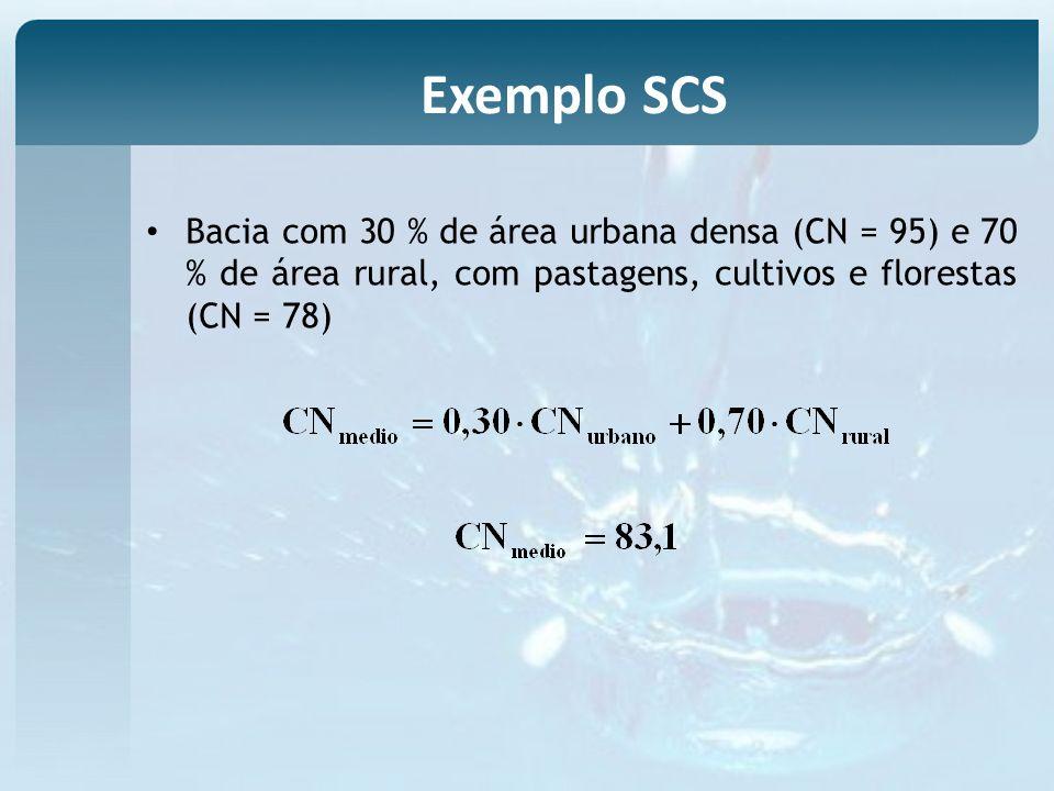 Bacia com 30 % de área urbana densa (CN = 95) e 70 % de área rural, com pastagens, cultivos e florestas (CN = 78) Exemplo SCS