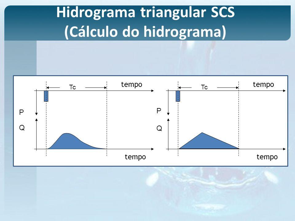 Hidrograma triangular SCS (Cálculo do hidrograma) Tc tempo Q P Tc tempo Q P