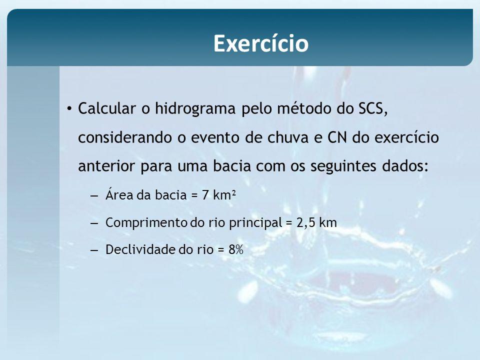 Calcular o hidrograma pelo método do SCS, considerando o evento de chuva e CN do exercício anterior para uma bacia com os seguintes dados: – Área da b