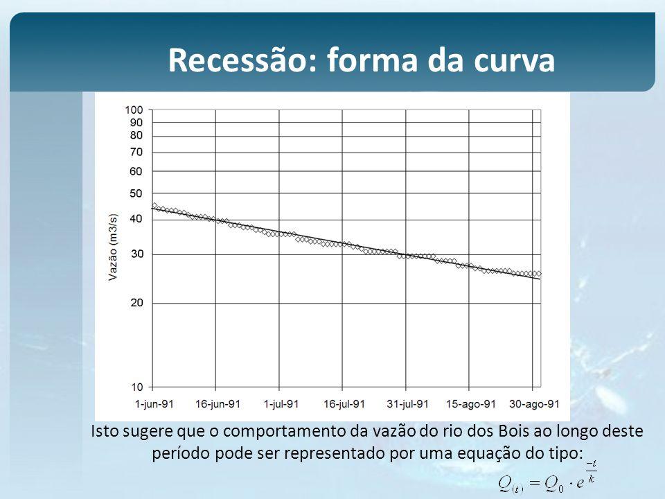Recessão: forma da curva Isto sugere que o comportamento da vazão do rio dos Bois ao longo deste período pode ser representado por uma equação do tipo