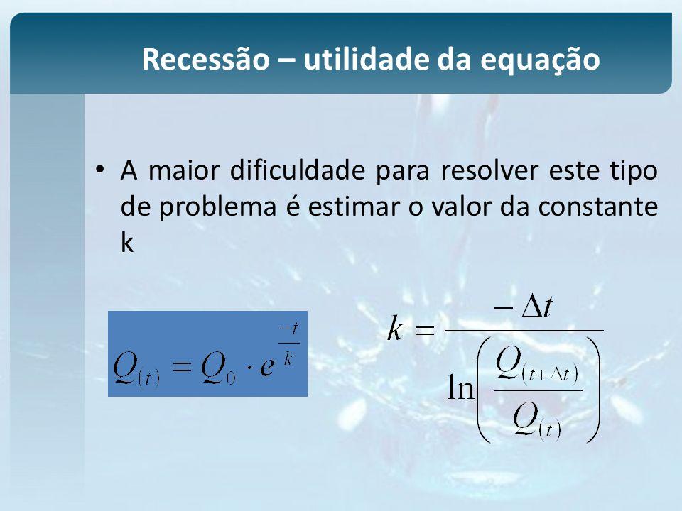 A maior dificuldade para resolver este tipo de problema é estimar o valor da constante k Recessão – utilidade da equação