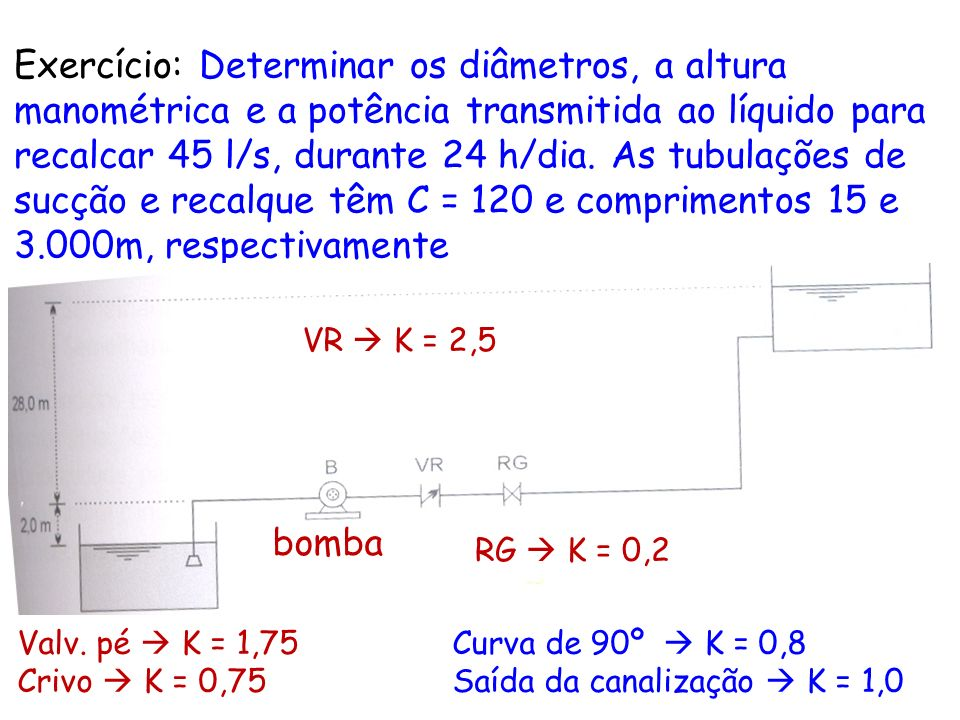 Exercício: Determinar os diâmetros, a altura manométrica e a potência transmitida ao líquido para recalcar 45 l/s, durante 24 h/dia. As tubulações de