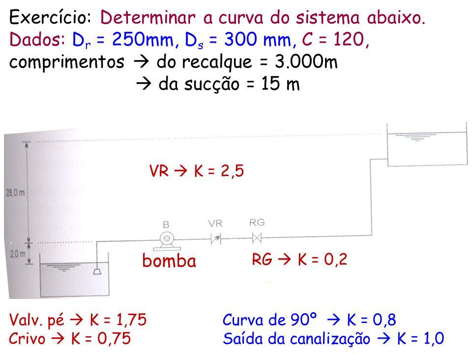 Exercício: Determinar a curva do sistema abaixo. Dados: D r = 250mm, D s = 300 mm, C = 120, comprimentos do recalque = 3.000m da sucção = 15 m bomba V