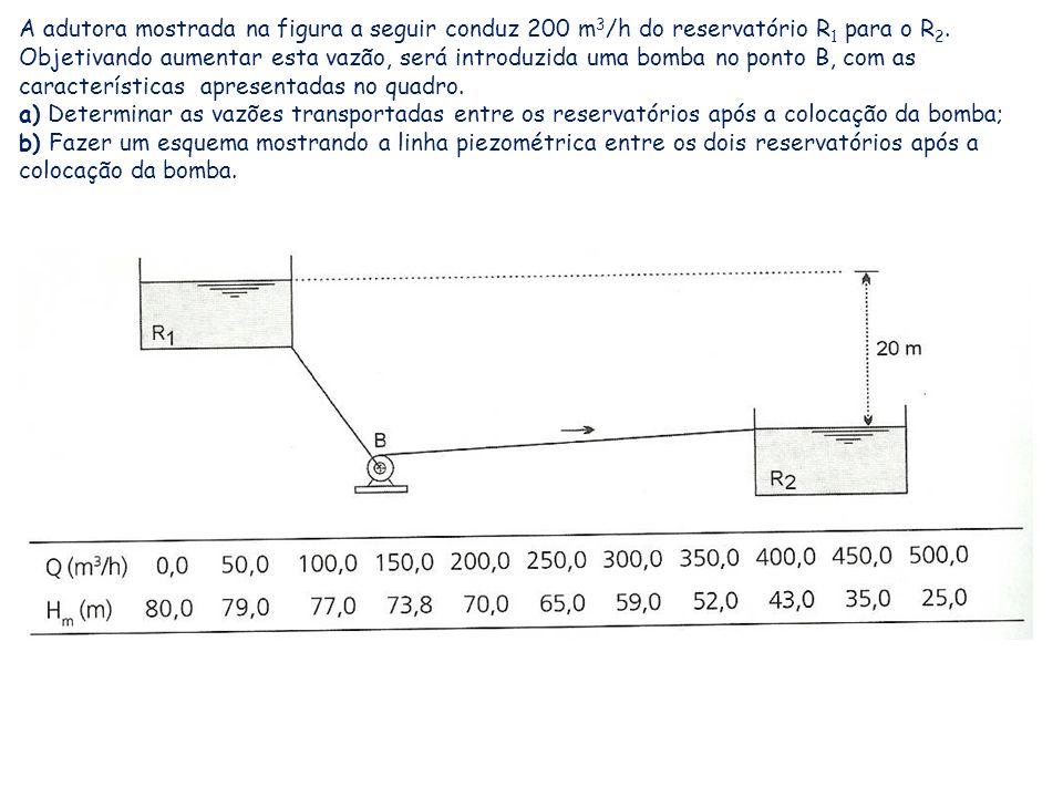 A adutora mostrada na figura a seguir conduz 200 m 3 /h do reservatório R 1 para o R 2. Objetivando aumentar esta vazão, será introduzida uma bomba no