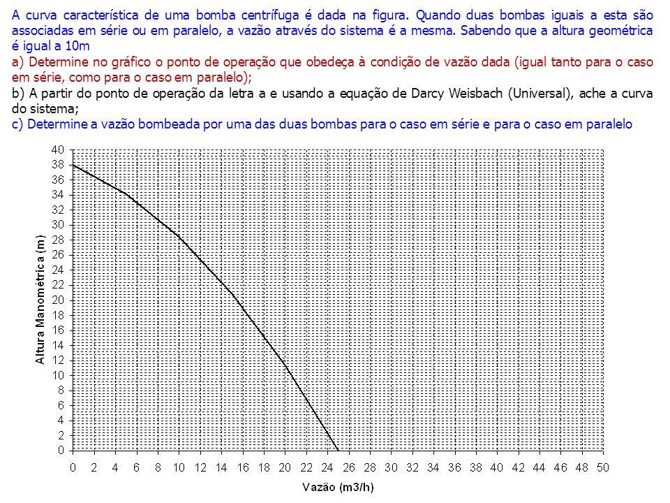 A curva característica de uma bomba centrífuga é dada na figura. Quando duas bombas iguais a esta são associadas em série ou em paralelo, a vazão atra