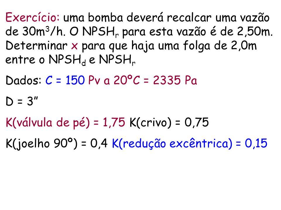 Exercício: uma bomba deverá recalcar uma vazão de 30m 3 /h. O NPSH r para esta vazão é de 2,50m. Determinar x para que haja uma folga de 2,0m entre o