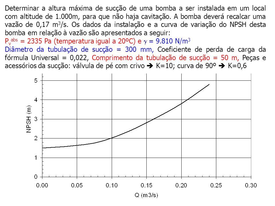 Determinar a altura máxima de sucção de uma bomba a ser instalada em um local com altitude de 1.000m, para que não haja cavitação. A bomba deverá reca