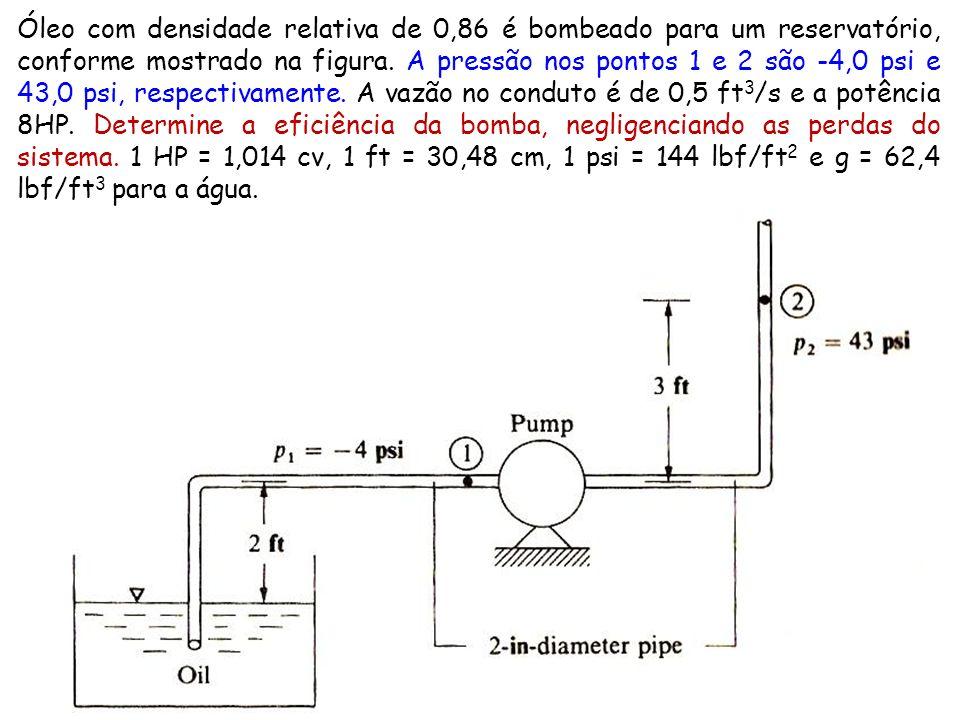 Óleo com densidade relativa de 0,86 é bombeado para um reservatório, conforme mostrado na figura. A pressão nos pontos 1 e 2 são -4,0 psi e 43,0 psi,