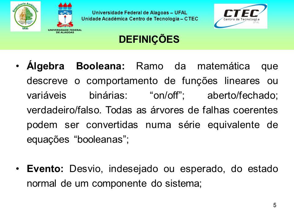 5 Universidade Federal de Alagoas – UFAL Unidade Acadêmica Centro de Tecnologia – CTEC Álgebra Booleana: Ramo da matemática que descreve o comportamen