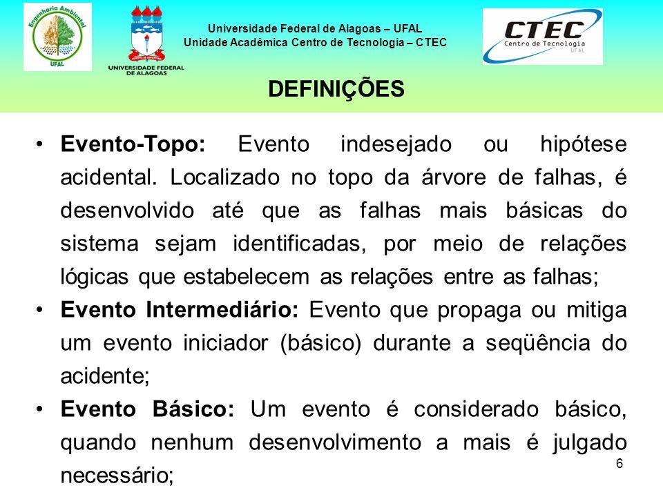 6 Universidade Federal de Alagoas – UFAL Unidade Acadêmica Centro de Tecnologia – CTEC Evento-Topo: Evento indesejado ou hipótese acidental. Localizad