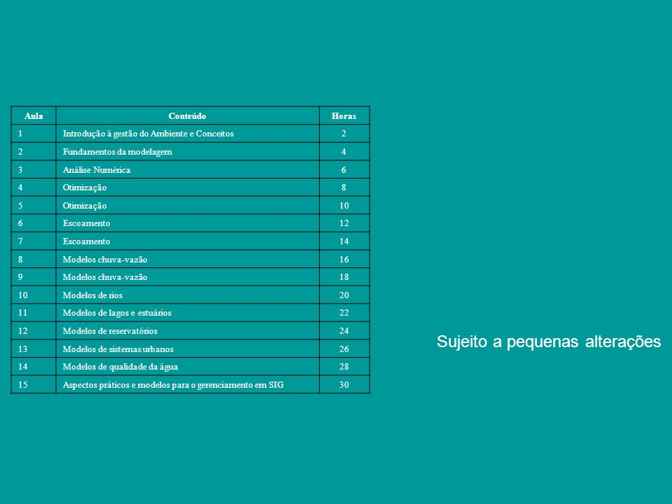 Experiência uso de modelos IPHS1 for Windows (download na internet) IPH2 versão didática para Windows (Juan Martin Bravo) Exemplos de aplicações Exemplos de problemas de calibração Computadores.