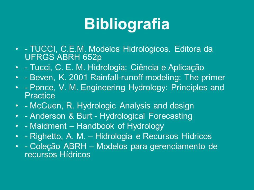 Bibliografia - TUCCI, C.E.M. Modelos Hidrológicos. Editora da UFRGS ABRH 652p - Tucci, C. E. M. Hidrologia: Ciência e Aplicação - Beven, K. 2001 Rainf