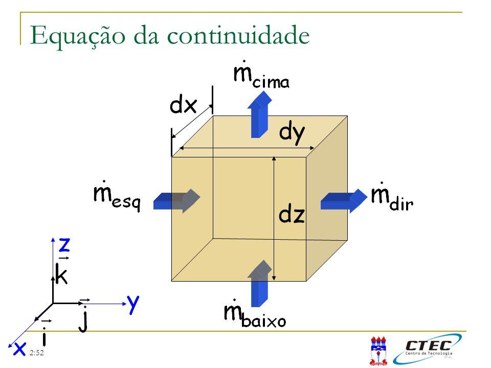 2:52 Equação da continuidade Princípio da conservação da massa Taxa de massa = vazão mássica = VAρ Taxa de variação interna