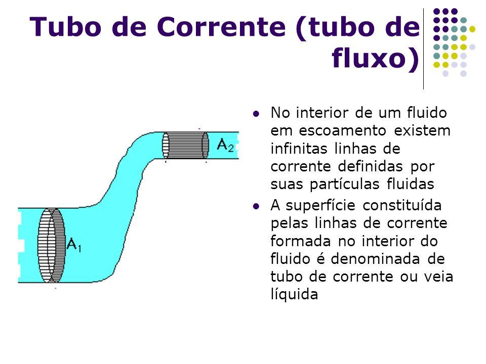 Tubo de Corrente (tubo de fluxo) No interior de um fluido em escoamento existem infinitas linhas de corrente definidas por suas partículas fluidas A s