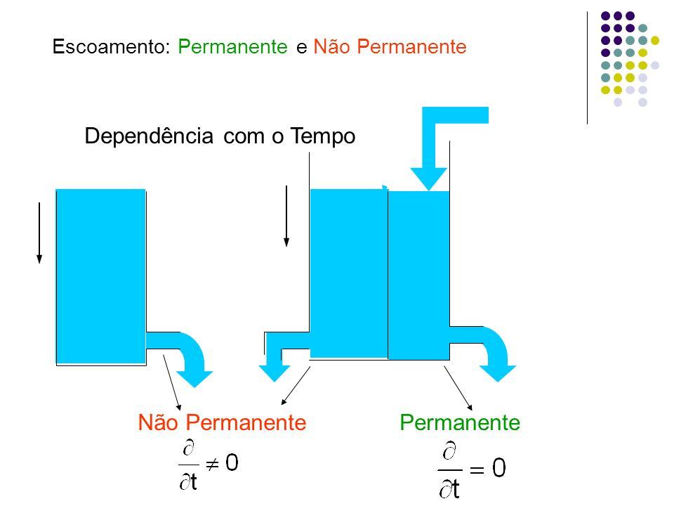 Escoamento: Permanente e Não Permanente Dependência com o Tempo Não PermanentePermanente