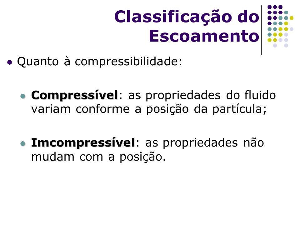 Quanto à compressibilidade: Compressível Compressível: as propriedades do fluido variam conforme a posição da partícula; Imcompressível Imcompressível