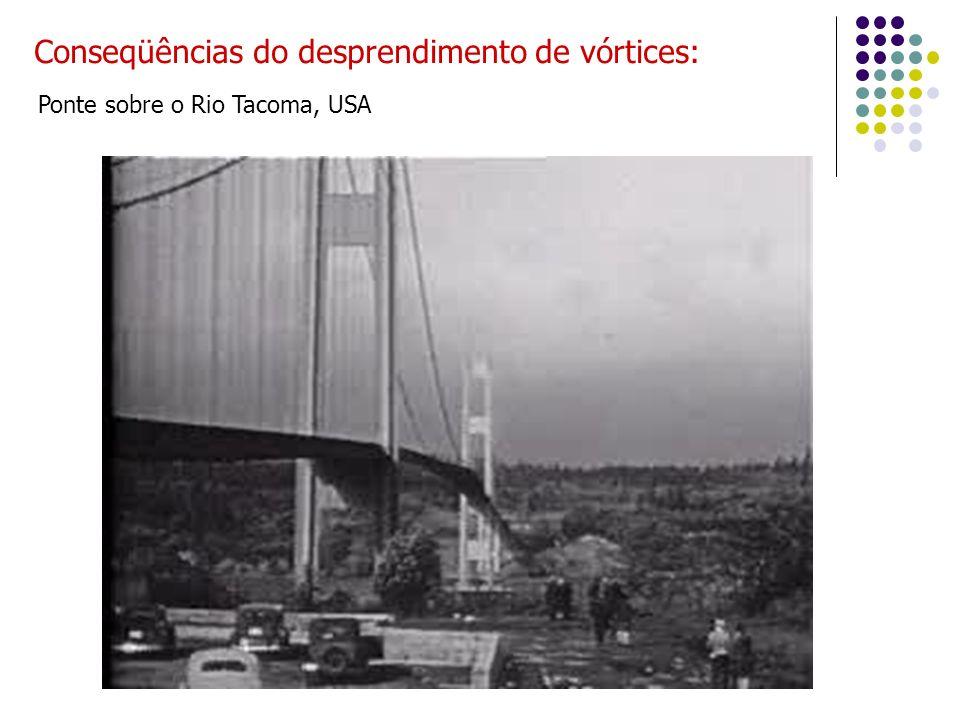Conseqüências do desprendimento de vórtices: Ponte sobre o Rio Tacoma, USA