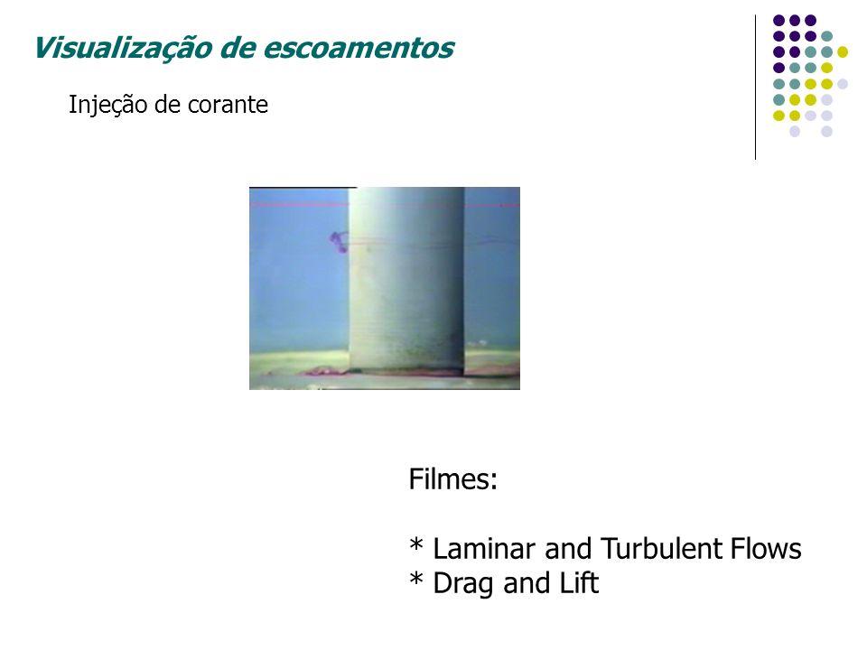 Visualização de escoamentos Injeção de corante Filmes: * Laminar and Turbulent Flows * Drag and Lift