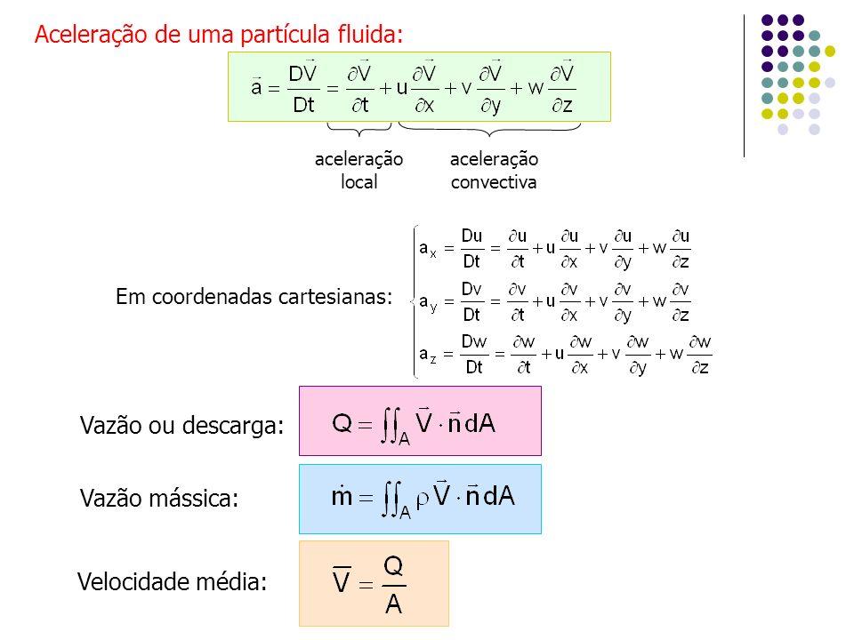 Aceleração de uma partícula fluida: Em coordenadas cartesianas: Vazão mássica: Vazão ou descarga: Velocidade média: aceleração local aceleração convec