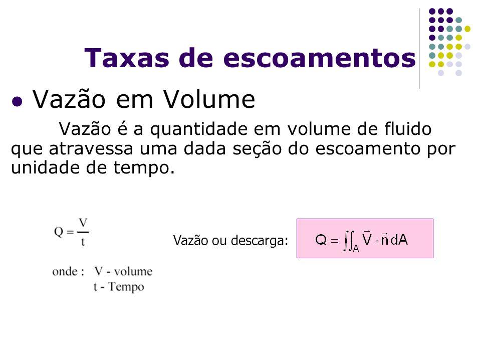 Vazão em Volume Vazão é a quantidade em volume de fluido que atravessa uma dada seção do escoamento por unidade de tempo. Taxas de escoamentos Vazão o