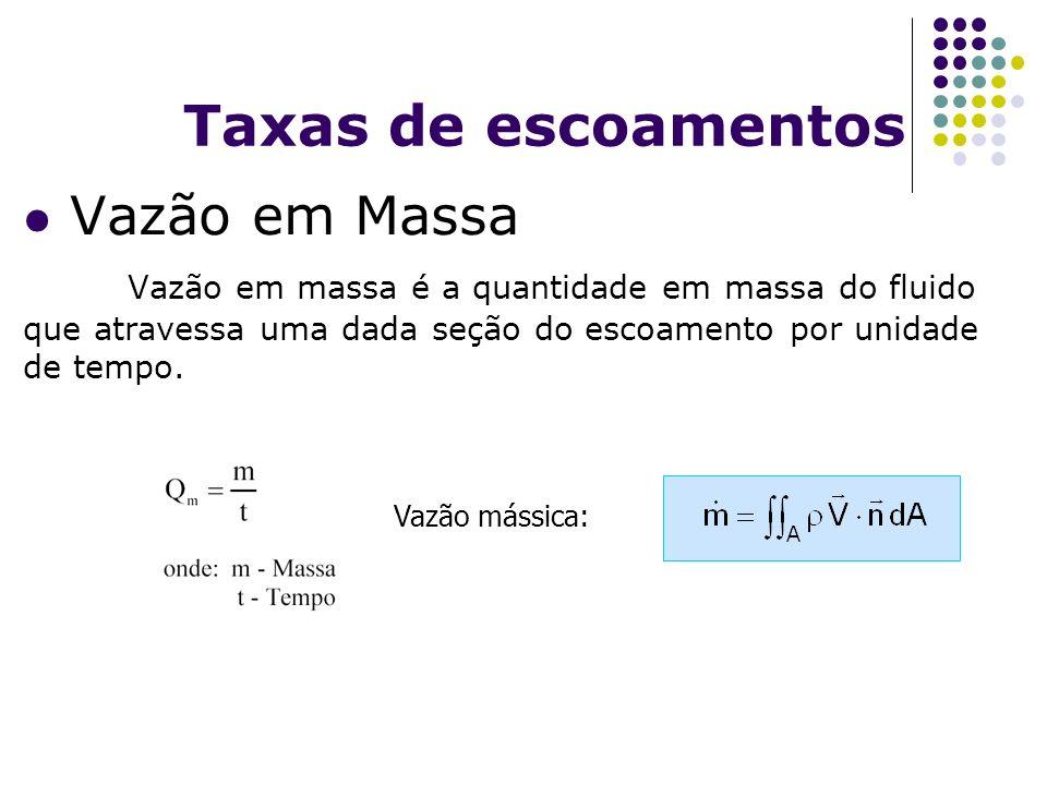 Vazão em Massa Vazão em massa é a quantidade em massa do fluido que atravessa uma dada seção do escoamento por unidade de tempo. Taxas de escoamentos