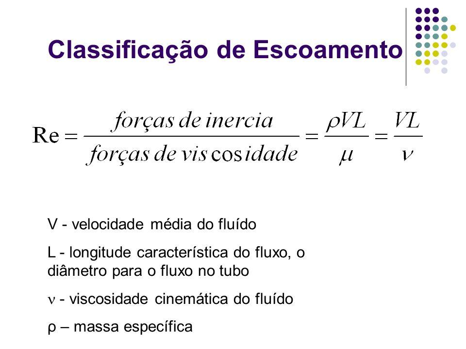 Classificação de Escoamento V - velocidade média do fluído L - longitude característica do fluxo, o diâmetro para o fluxo no tubo - viscosidade cinemá