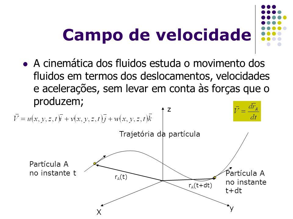 Campo de velocidade A cinemática dos fluidos estuda o movimento dos fluidos em termos dos deslocamentos, velocidades e acelerações, sem levar em conta
