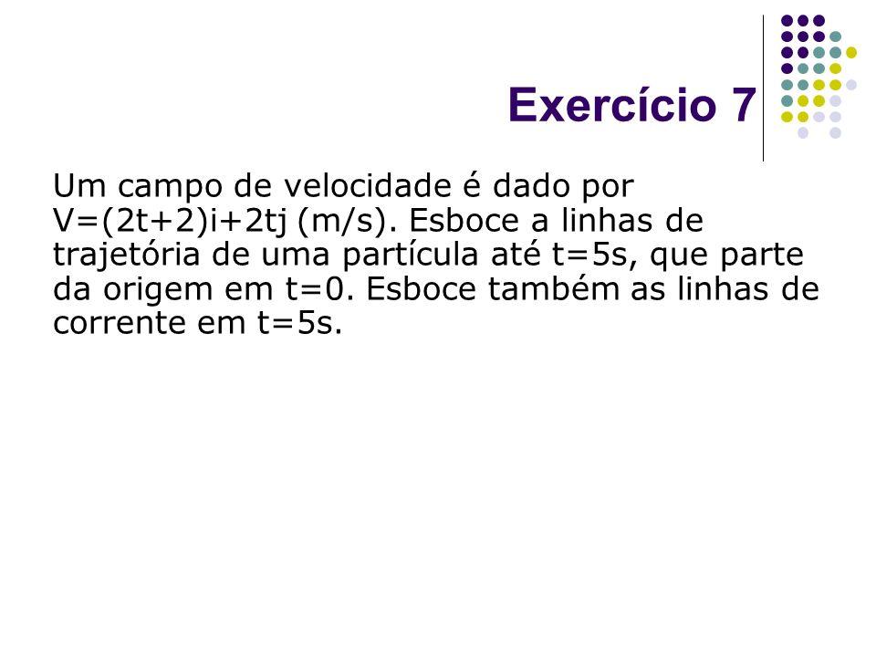 Exercício 7 Um campo de velocidade é dado por V=(2t+2)i+2tj (m/s). Esboce a linhas de trajetória de uma partícula até t=5s, que parte da origem em t=0