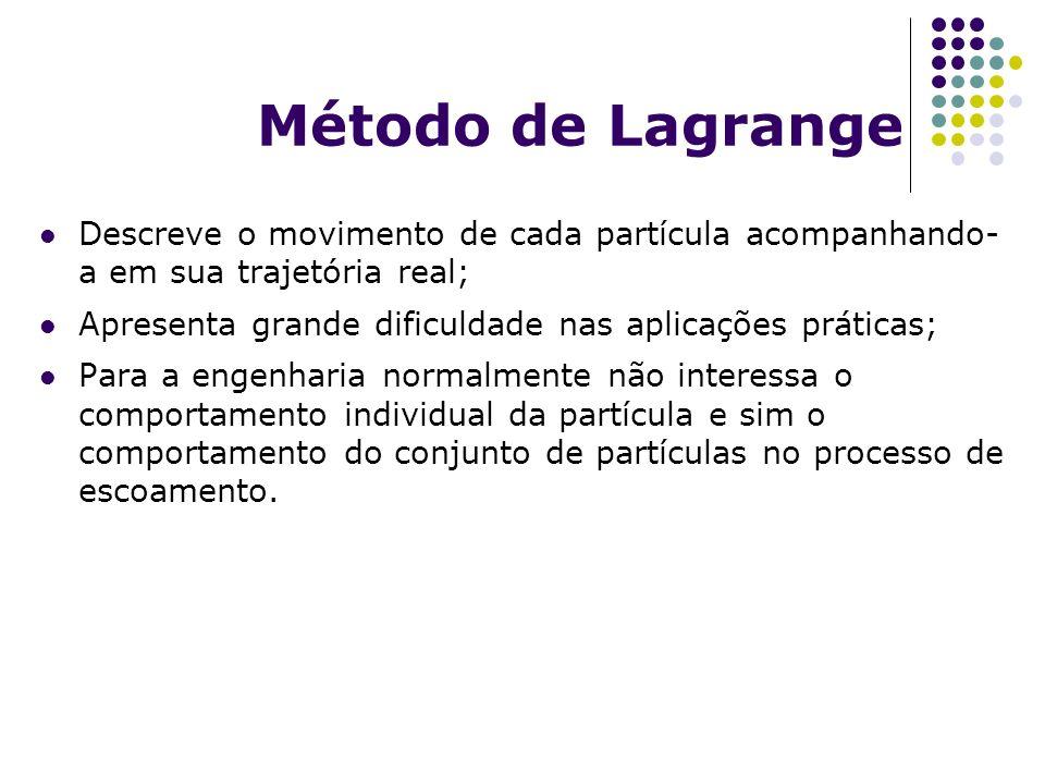 Método de Lagrange Descreve o movimento de cada partícula acompanhando- a em sua trajetória real; Apresenta grande dificuldade nas aplicações práticas