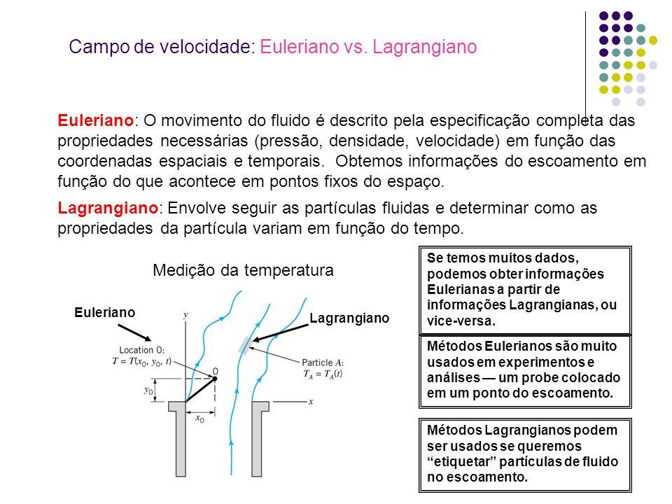 Campo de velocidade: Euleriano vs. Lagrangiano Euleriano: O movimento do fluido é descrito pela especificação completa das propriedades necessárias (p
