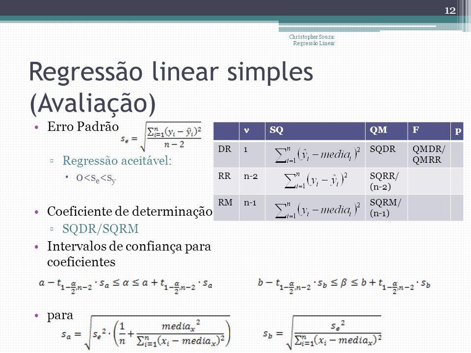 Regressão linear simples (Avaliação) Erro Padrão Regressão aceitável: 0<s e <s y Coeficiente de determinação SQDR/SQRM Intervalos de confiança para co
