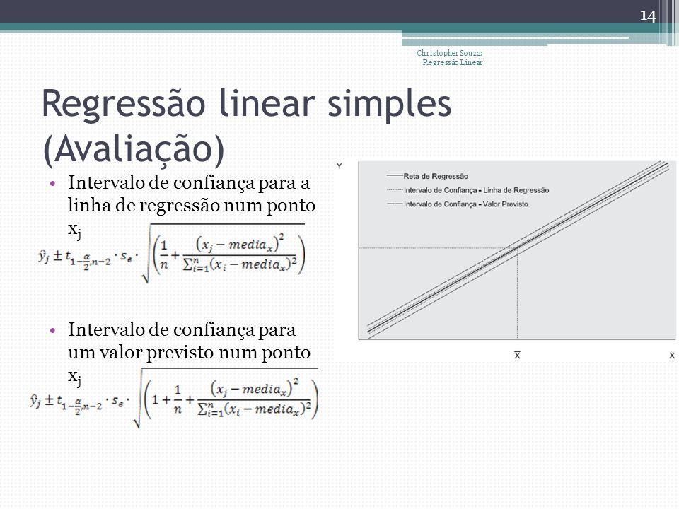 Regressão linear simples (Avaliação) Christopher Souza: Regressão Linear 14 Intervalo de confiança para a linha de regressão num ponto x j Intervalo d