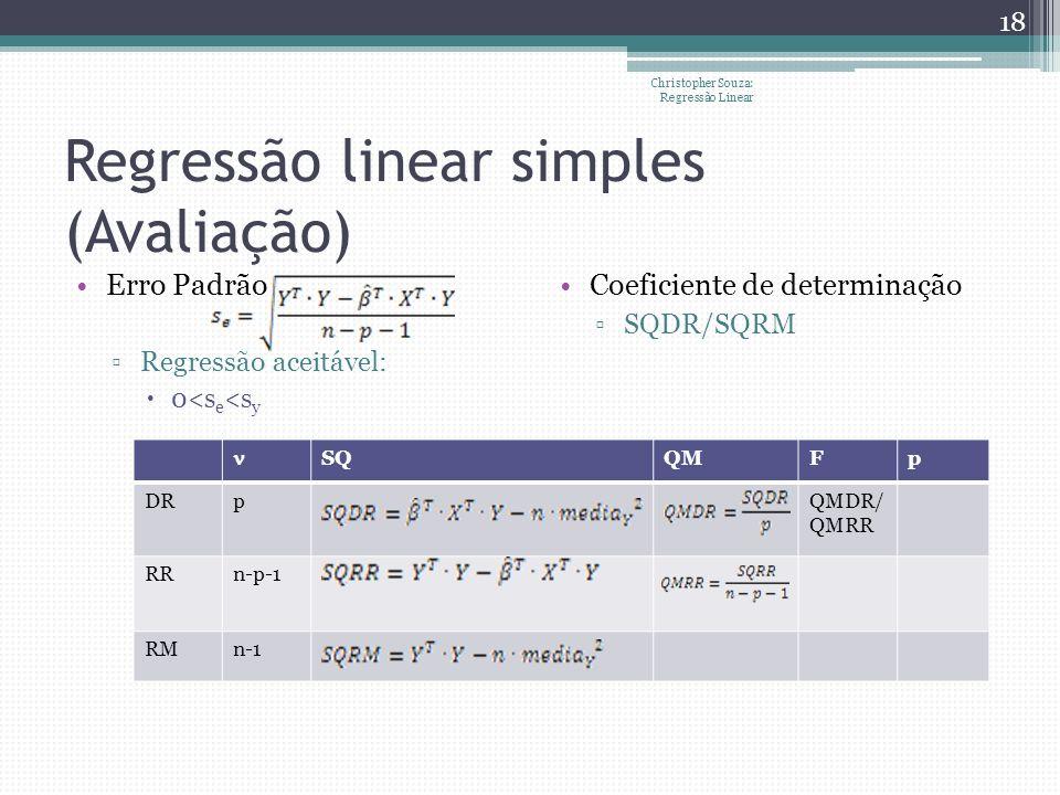 Coeficiente de determinação SQDR/SQRM Regressão linear simples (Avaliação) Erro Padrão Regressão aceitável: 0<s e <s y Christopher Souza: Regressão Li