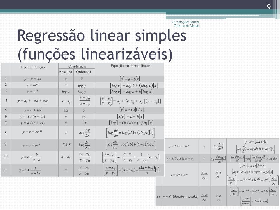 Regressão linear simples (Hipóteses básicas) Aleatoriedade, independência e homogeneidade de séries Lineariedade entre variáveis Aleatoriedade, independência, normalidade e homoscedasticidade (VAR(e i )=cte) dos resíduos Christopher Souza: Regressão Linear 10