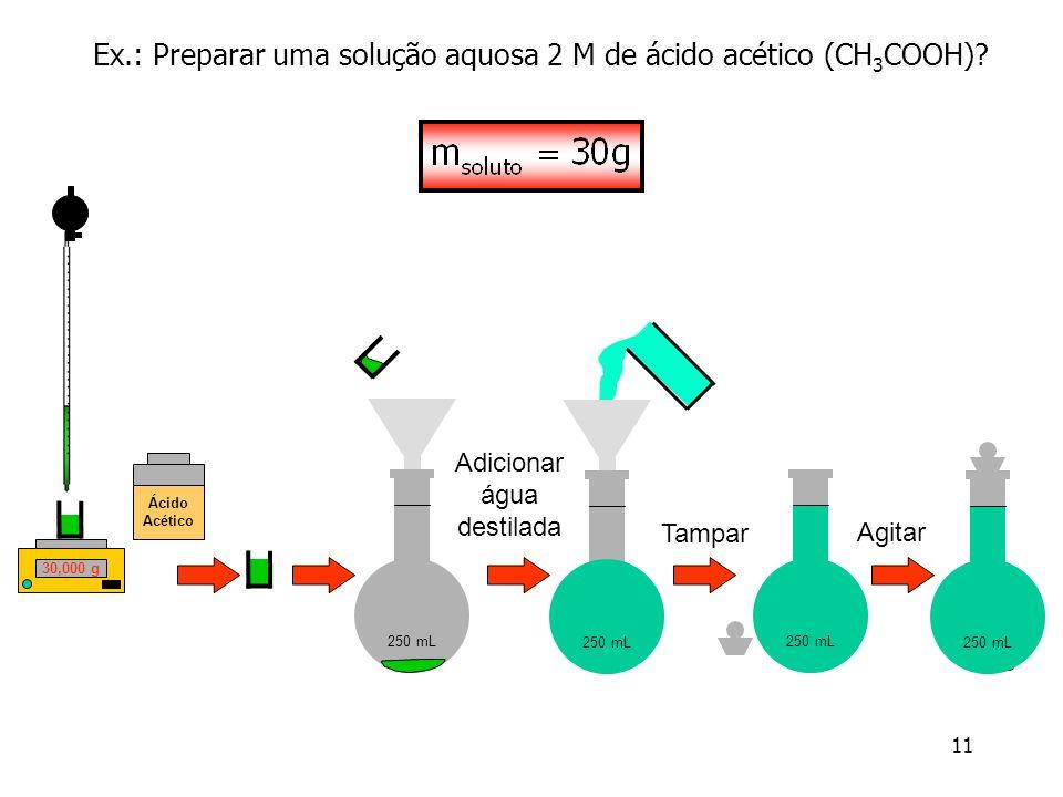 11 Ex.: Preparar uma solução aquosa 2 M de ácido acético (CH 3 COOH)? 250 mL 30,000 g Ácido Acético Agitar Tampar Adicionar água destilada