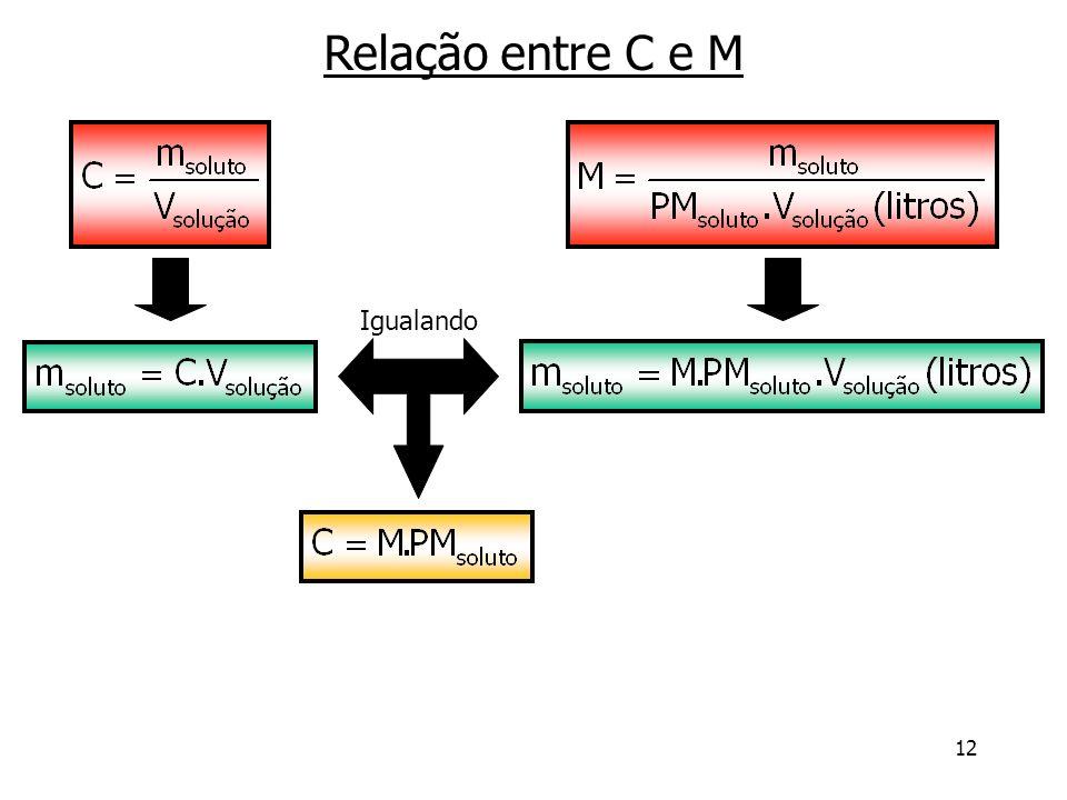 12 Relação entre C e M Igualando
