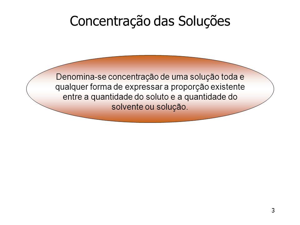 3 Concentração das Soluções Denomina-se concentração de uma solução toda e qualquer forma de expressar a proporção existente entre a quantidade do sol
