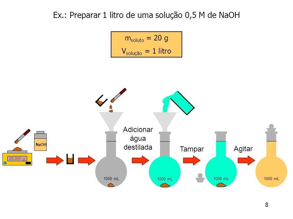 8 1000 mL 20,000 g NaOH Agitar Tampar Adicionar água destilada Ex.: Preparar 1 litro de uma solução 0,5 M de NaOH m soluto = 20 g V solução = 1 litro