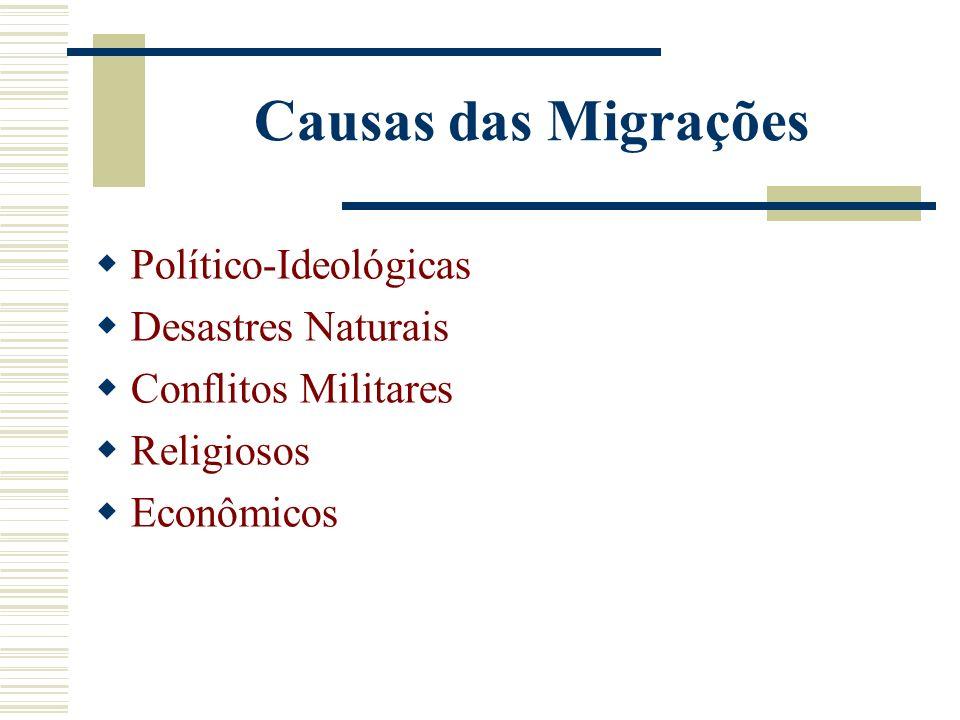 Causas das Migrações Político-Ideológicas Desastres Naturais Conflitos Militares Religiosos Econômicos