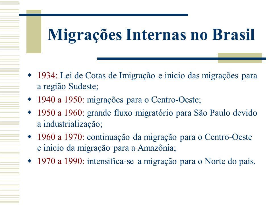 Migrações Internas no Brasil 1934: Lei de Cotas de Imigração e inicio das migrações para a região Sudeste; 1940 a 1950: migrações para o Centro-Oeste; 1950 a 1960: grande fluxo migratório para São Paulo devido a industrialização; 1960 a 1970: continuação da migração para o Centro-Oeste e inicio da migração para a Amazônia; 1970 a 1990: intensifica-se a migração para o Norte do país.