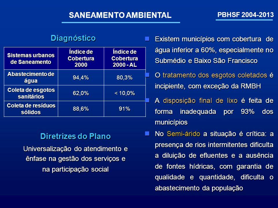 SANEAMENTO AMBIENTAL Diretrizes do Plano Universalização do atendimento e ênfase na gestão dos serviços e na participação social Sistemas urbanos de S