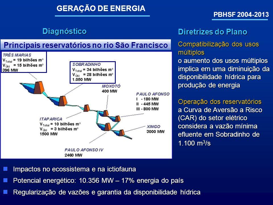 PBHSF 2004-2013 GERAÇÃO DE ENERGIA Diretrizes do Plano Compatibilização dos usos múltiplos o aumento dos usos múltiplos implica em uma diminuição da d