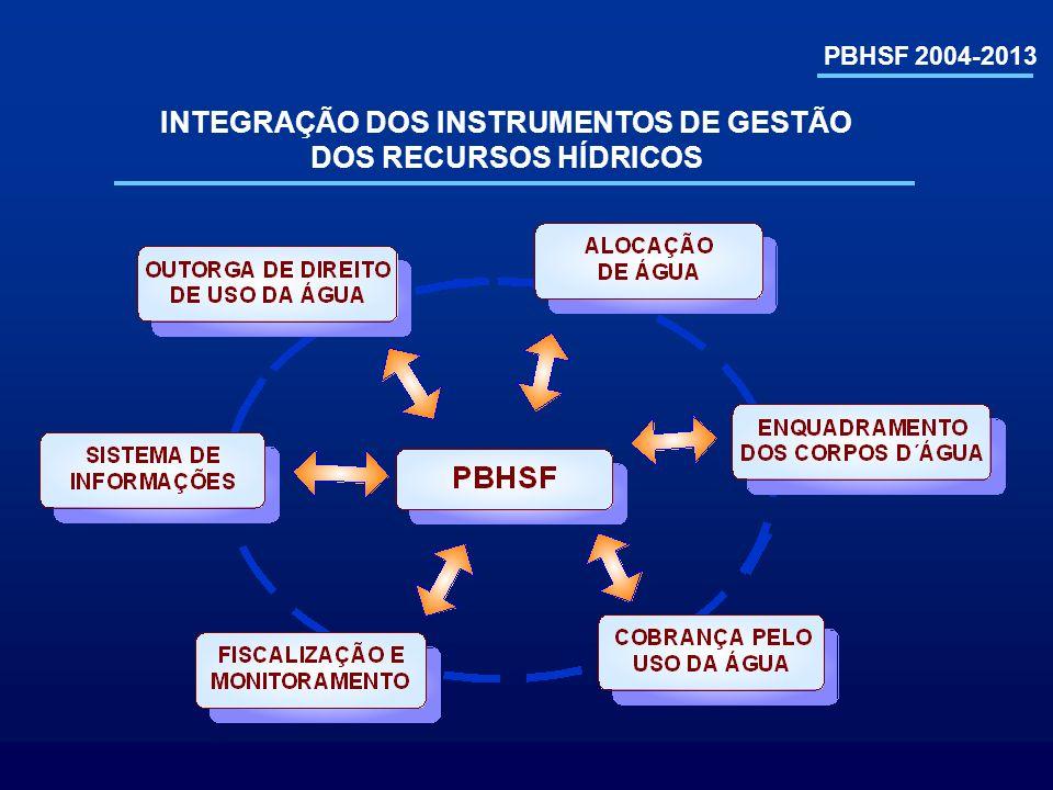 PBHSF 2004-2013 INTEGRAÇÃO DOS INSTRUMENTOS DE GESTÃO DOS RECURSOS HÍDRICOS