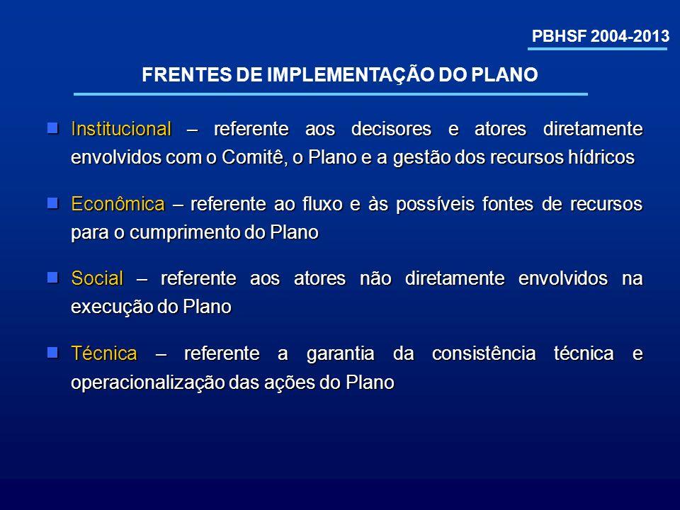PBHSF 2004-2013 Institucional – referente aos decisores e atores diretamente envolvidos com o Comitê, o Plano e a gestão dos recursos hídricos Institu