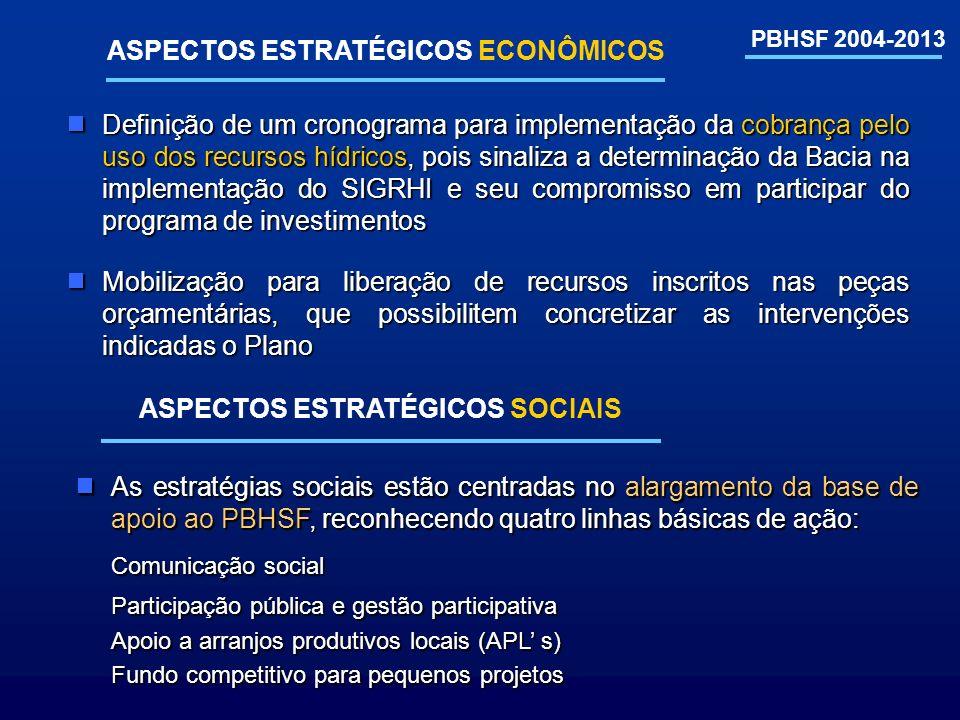 PBHSF 2004-2013 ASPECTOS ESTRATÉGICOS ECONÔMICOS ASPECTOS ESTRATÉGICOS SOCIAIS Definição de um cronograma para implementação da cobrança pelo uso dos