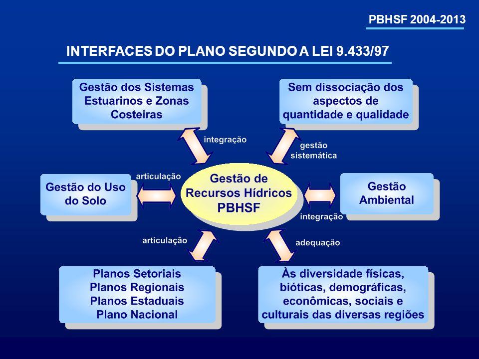PBHSF 2004-2013 ASPECTOS ESTRATÉGICOS ECONÔMICOS ASPECTOS ESTRATÉGICOS SOCIAIS Definição de um cronograma para implementação da cobrança pelo uso dos recursos hídricos, pois sinaliza a determinação da Bacia na implementação do SIGRHI e seu compromisso em participar do programa de investimentos Definição de um cronograma para implementação da cobrança pelo uso dos recursos hídricos, pois sinaliza a determinação da Bacia na implementação do SIGRHI e seu compromisso em participar do programa de investimentos Mobilização para liberação de recursos inscritos nas peças orçamentárias, que possibilitem concretizar as intervenções indicadas o Plano Mobilização para liberação de recursos inscritos nas peças orçamentárias, que possibilitem concretizar as intervenções indicadas o Plano As estratégias sociais estão centradas no alargamento da base de apoio ao PBHSF, reconhecendo quatro linhas básicas de ação: As estratégias sociais estão centradas no alargamento da base de apoio ao PBHSF, reconhecendo quatro linhas básicas de ação: Comunicação social Participação pública e gestão participativa Apoio a arranjos produtivos locais (APL s) Fundo competitivo para pequenos projetos