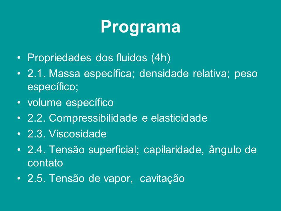 Programa Propriedades dos fluidos (4h) 2.1. Massa específica; densidade relativa; peso específico; volume específico 2.2. Compressibilidade e elastici